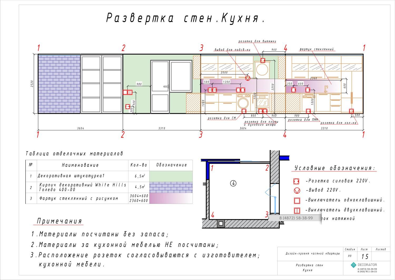 Пример выполнения развёртки стен для кухни